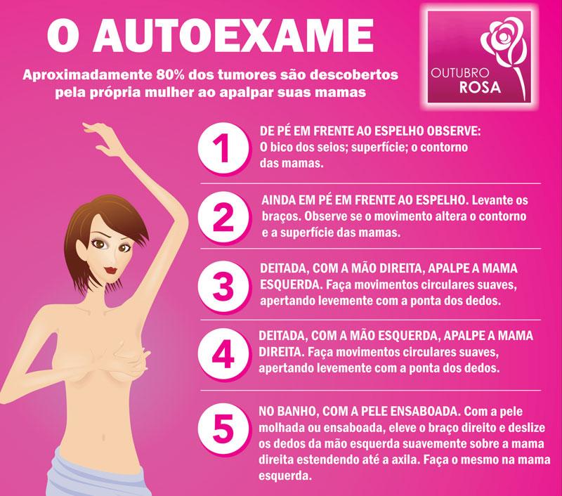 Prevenção e sintomas do câncer de mama